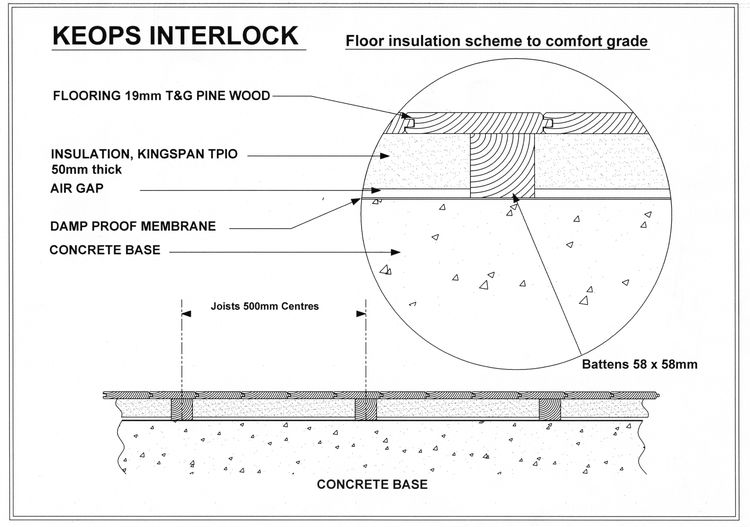 Damp Proof Membrane Thickness : Floor insulation keops interlock log cabins