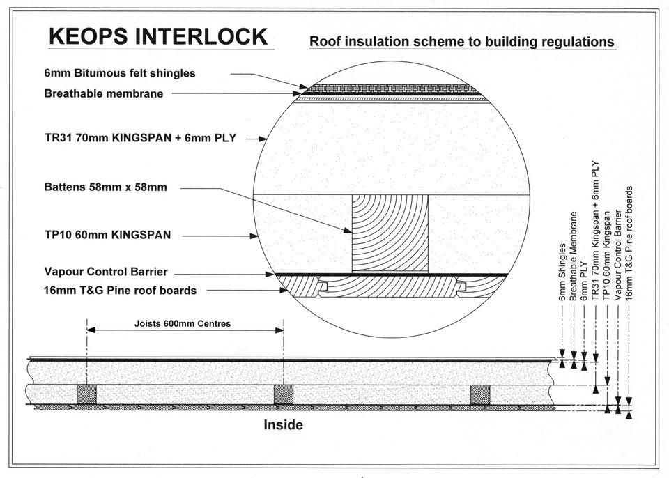 Building regulations roof insulation