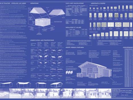 bedroom roof design