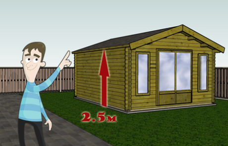 Q6. Will your cabin exceed 2.5 metres high to the eaves?