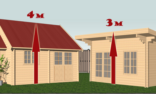 Cabin height keops interlock log cabins for High pitched roof house plans