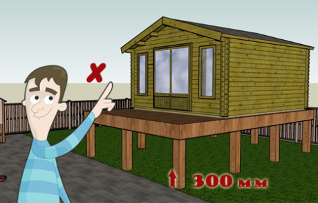 Q11. Will your cabin involve the construction of raised platforms with a height greater than 300 millimetres?