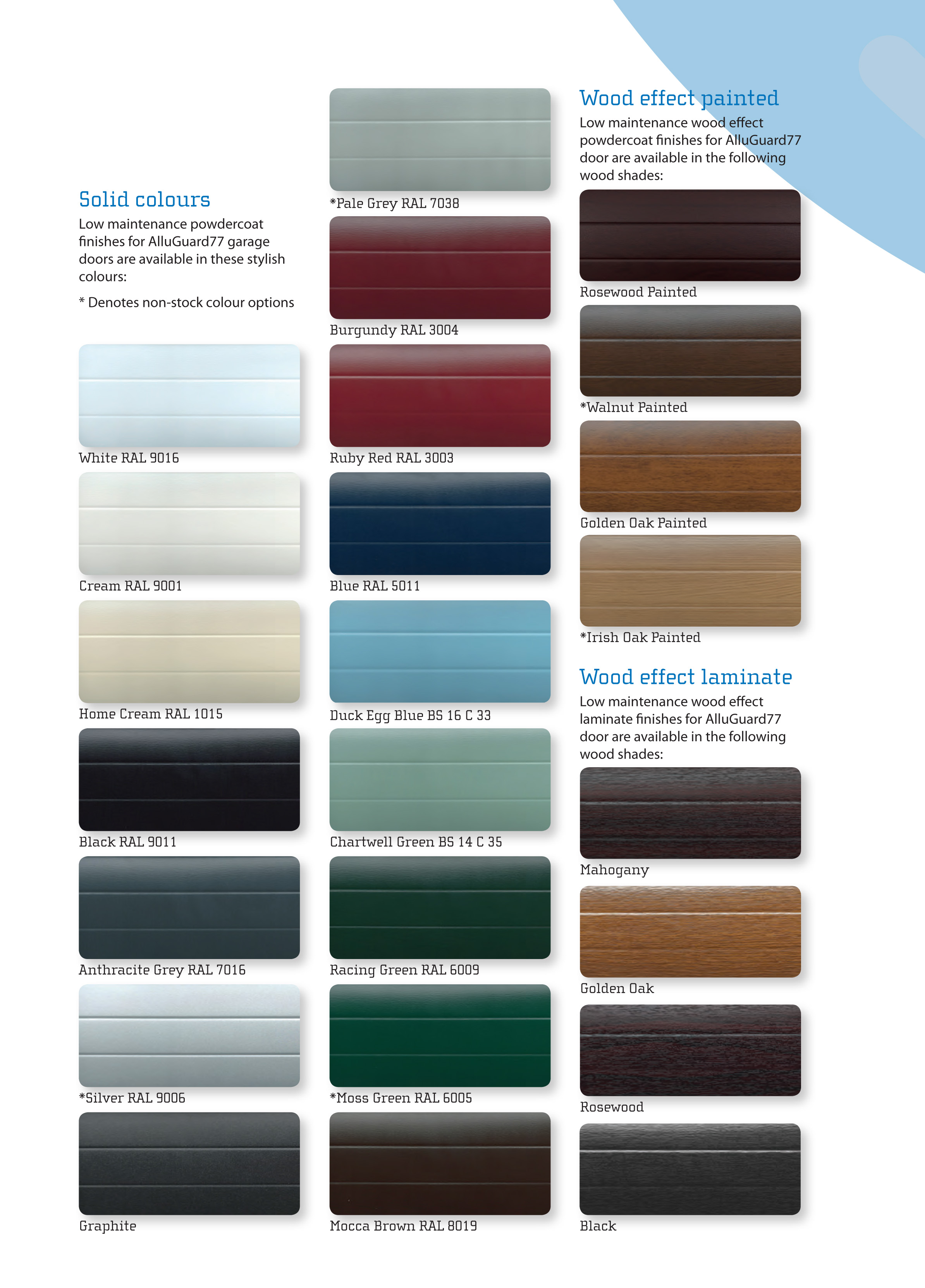 Automated roller door colours